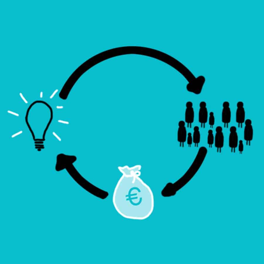 L'équity - Financement Participatif